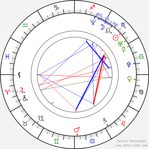 Prevail birth chart, Prevail astro natal horoscope, astrology