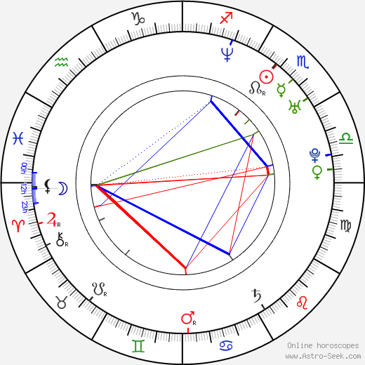 Stephen Guarino день рождения гороскоп, Stephen Guarino Натальная карта онлайн