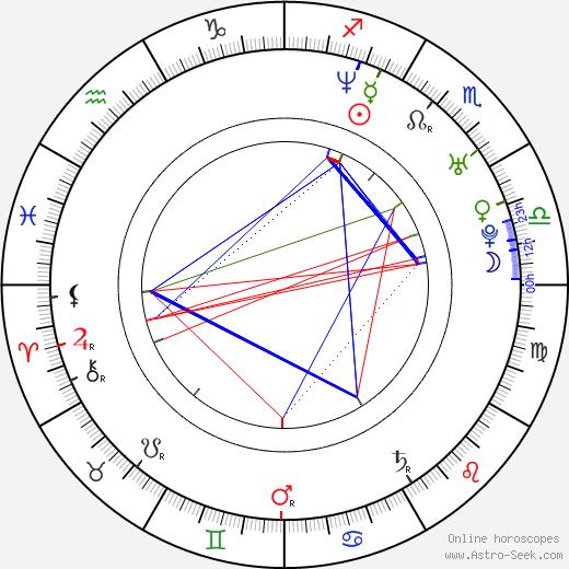 Sunny Mabrey astro natal birth chart, Sunny Mabrey horoscope, astrology