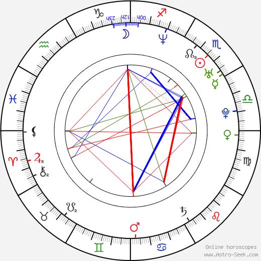 Tao Ruspoli tema natale, oroscopo, Tao Ruspoli oroscopi gratuiti, astrologia