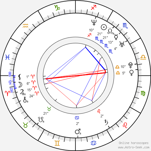 Travis Barker birth chart, biography, wikipedia 2019, 2020