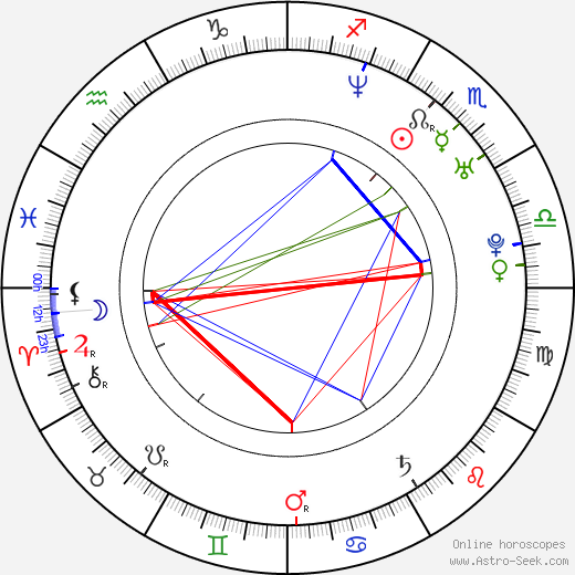Travis Barker astro natal birth chart, Travis Barker horoscope, astrology
