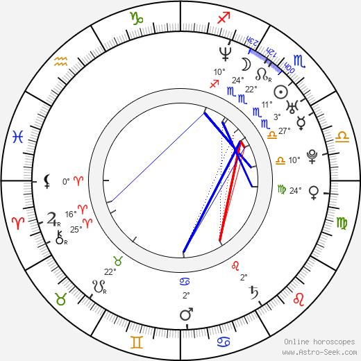 Warren Christie birth chart, biography, wikipedia 2018, 2019