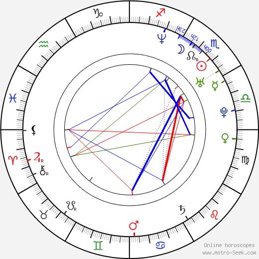 Warren Christie astro natal birth chart, Warren Christie horoscope, astrology