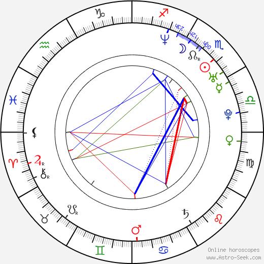 Wayne Static birth chart, Wayne Static astro natal horoscope, astrology