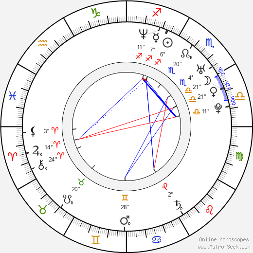 Yoly Dominguez birth chart, biography, wikipedia 2019, 2020