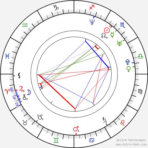 Yuki Uchida tema natale, oroscopo, Yuki Uchida oroscopi gratuiti, astrologia