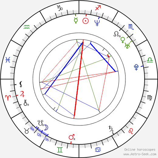 Aiko Melendez astro natal birth chart, Aiko Melendez horoscope, astrology