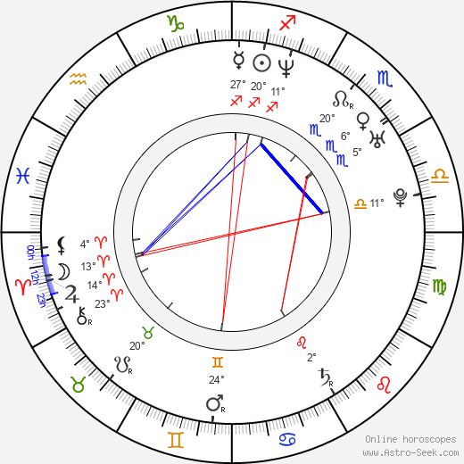 Alicia Rachel Marek birth chart, biography, wikipedia 2018, 2019