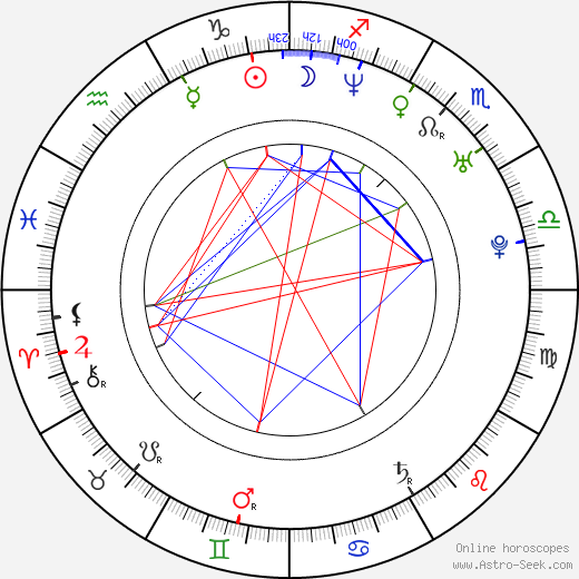 Andreas Kiendl birth chart, Andreas Kiendl astro natal horoscope, astrology