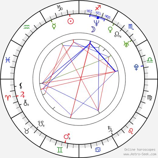 Claudio Sad birth chart, Claudio Sad astro natal horoscope, astrology