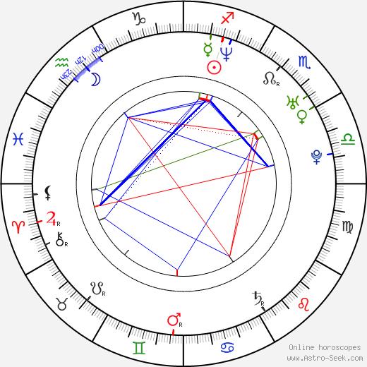 Denise Zich tema natale, oroscopo, Denise Zich oroscopi gratuiti, astrologia