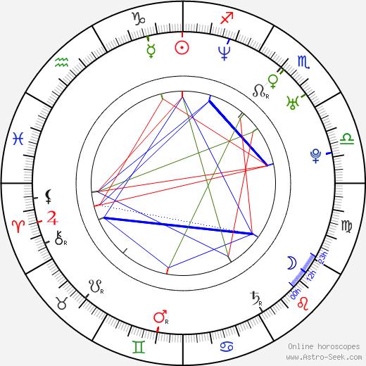 Elle Travis день рождения гороскоп, Elle Travis Натальная карта онлайн