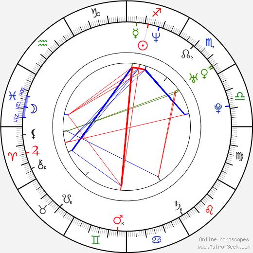 Emmanuelle Chriqui tema natale, oroscopo, Emmanuelle Chriqui oroscopi gratuiti, astrologia