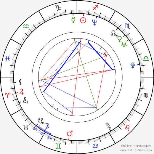 Gisella Marengo tema natale, oroscopo, Gisella Marengo oroscopi gratuiti, astrologia