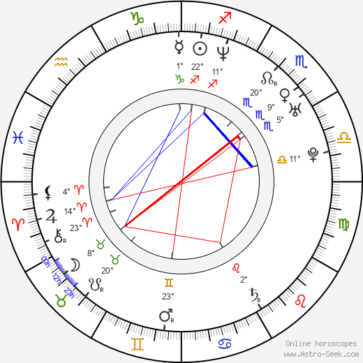 James Cotton birth chart, biography, wikipedia 2019, 2020