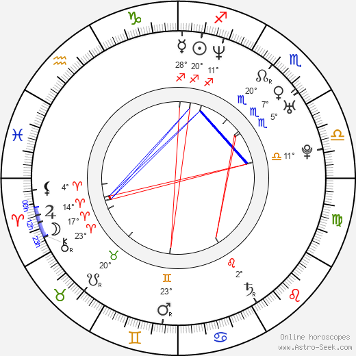 James Kyson birth chart, biography, wikipedia 2018, 2019