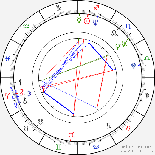 James Kyson astro natal birth chart, James Kyson horoscope, astrology