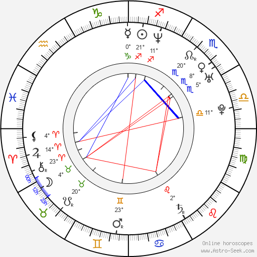 KaDee Strickland birth chart, biography, wikipedia 2019, 2020