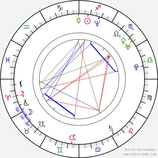 KaDee Strickland astro natal birth chart, KaDee Strickland horoscope, astrology