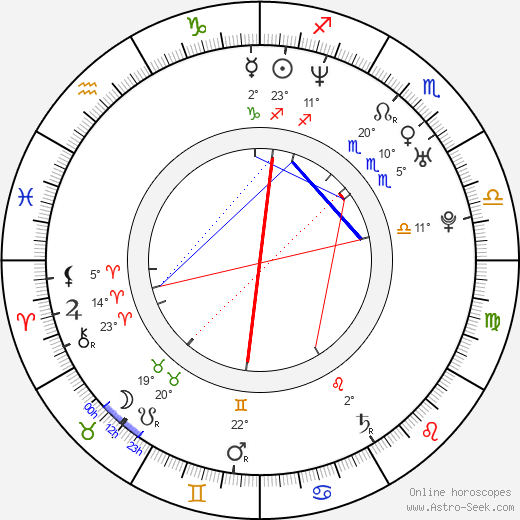 Kate Fahr birth chart, biography, wikipedia 2019, 2020