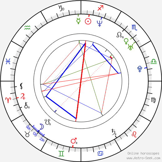 Kate Fahr astro natal birth chart, Kate Fahr horoscope, astrology