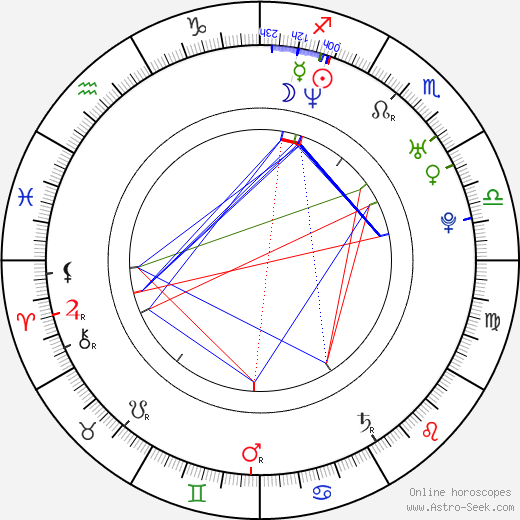 Malinda Williams astro natal birth chart, Malinda Williams horoscope, astrology