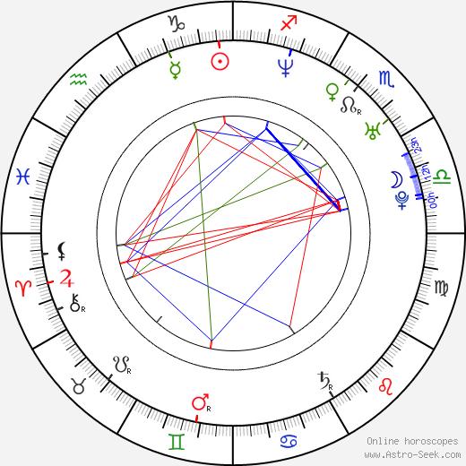 Marcelo Ríos birth chart, Marcelo Ríos astro natal horoscope, astrology