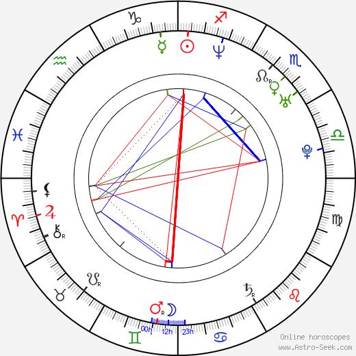 Nicolás Saavedra tema natale, oroscopo, Nicolás Saavedra oroscopi gratuiti, astrologia