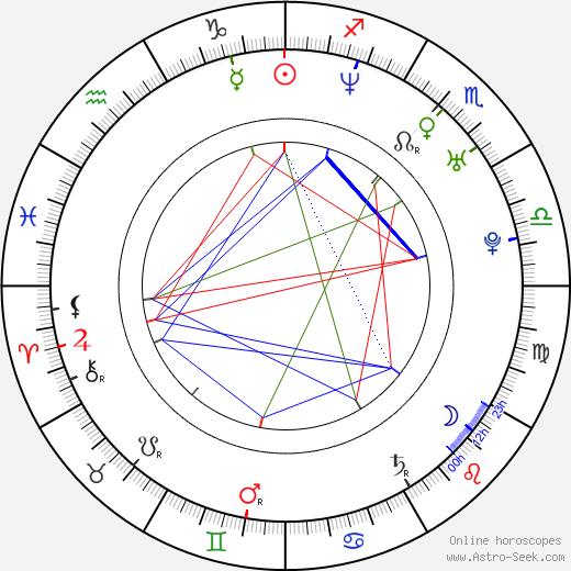Omar J. Dorsey birth chart, Omar J. Dorsey astro natal horoscope, astrology