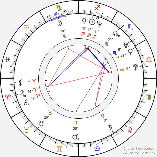 Paula Patton birth chart, biography, wikipedia 2019, 2020