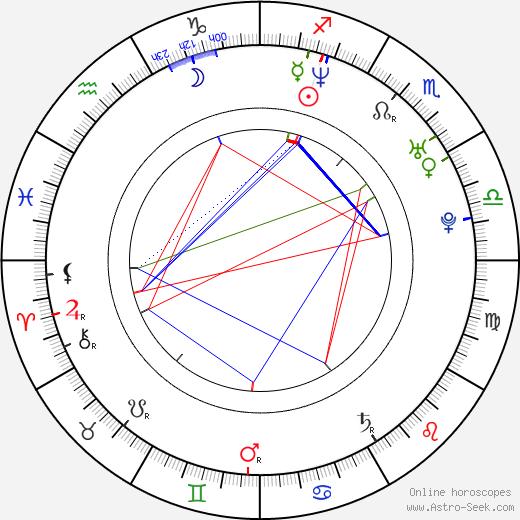 Paula Patton astro natal birth chart, Paula Patton horoscope, astrology