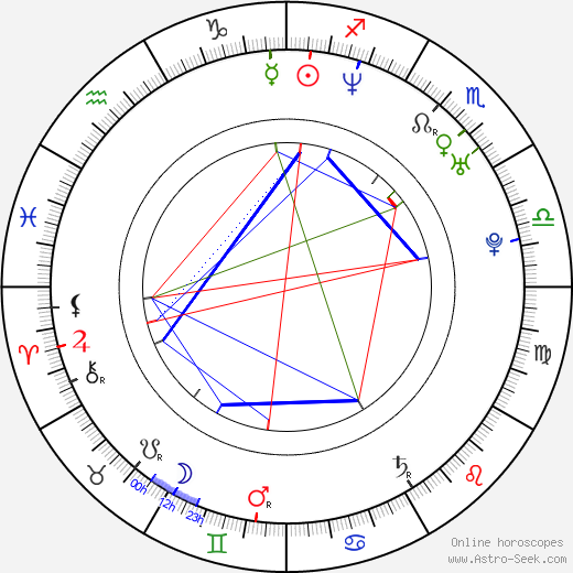 PJ Lazic tema natale, oroscopo, PJ Lazic oroscopi gratuiti, astrologia