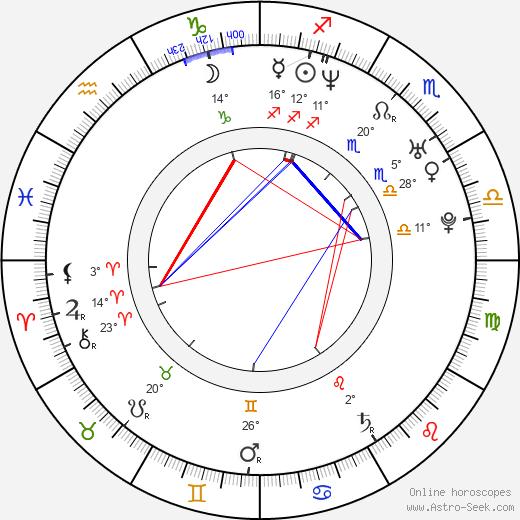 Ronnie O'Sullivan birth chart, biography, wikipedia 2018, 2019