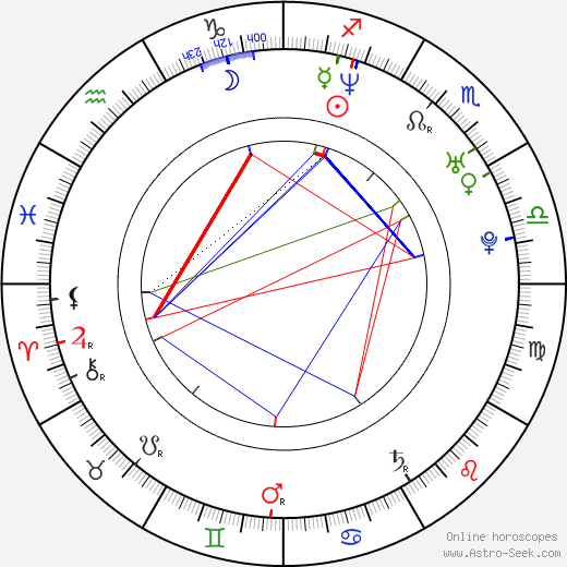 Ronnie O'Sullivan astro natal birth chart, Ronnie O'Sullivan horoscope, astrology