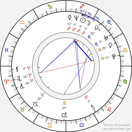 Russ Russo birth chart, biography, wikipedia 2018, 2019