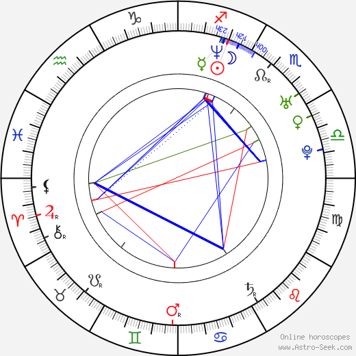 Russ Russo astro natal birth chart, Russ Russo horoscope, astrology