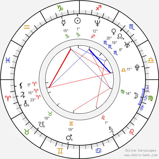 Sameera Reddy birth chart, biography, wikipedia 2019, 2020