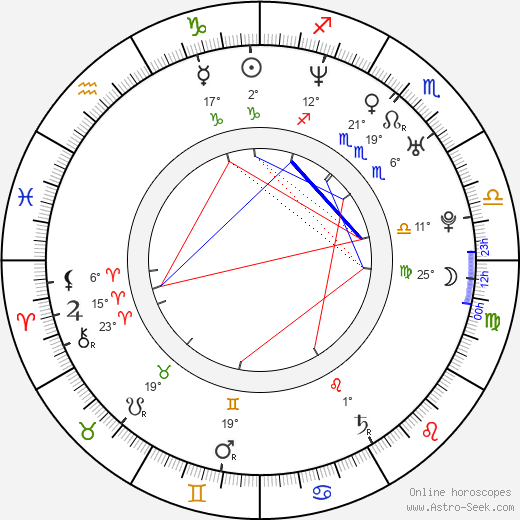 Shannon Young birth chart, biography, wikipedia 2020, 2021