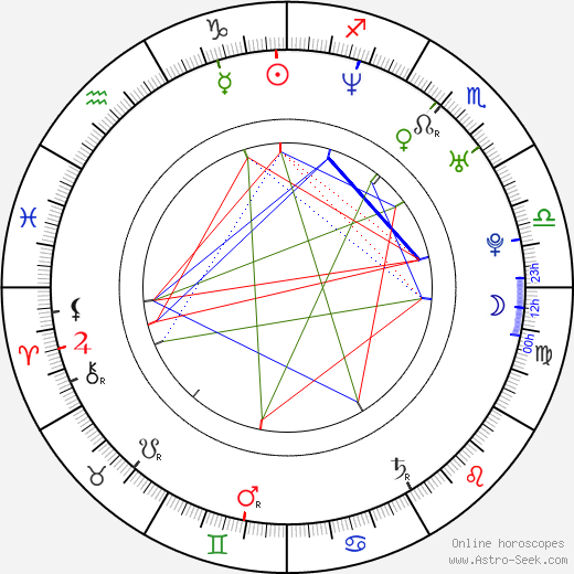 Shannon Young birth chart, Shannon Young astro natal horoscope, astrology