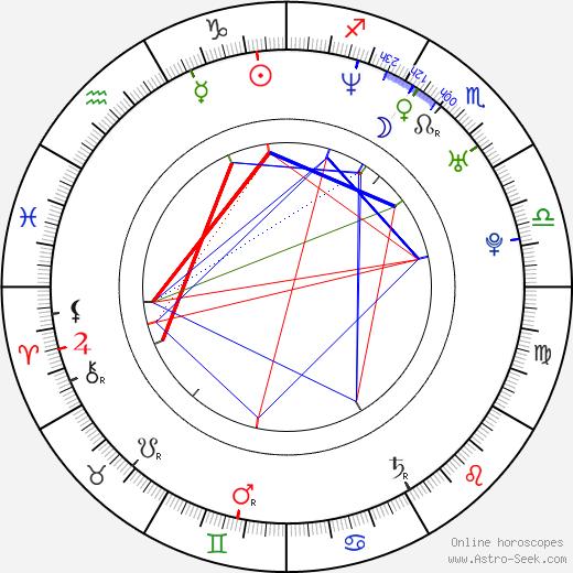 Shawn Hatosy tema natale, oroscopo, Shawn Hatosy oroscopi gratuiti, astrologia