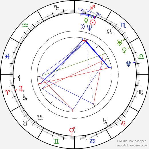 Sylvia Leifheit birth chart, Sylvia Leifheit astro natal horoscope, astrology