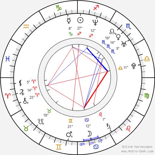 Tanya Dempsey birth chart, biography, wikipedia 2019, 2020
