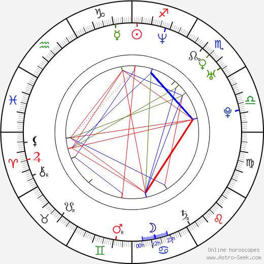 Tanya Dempsey astro natal birth chart, Tanya Dempsey horoscope, astrology