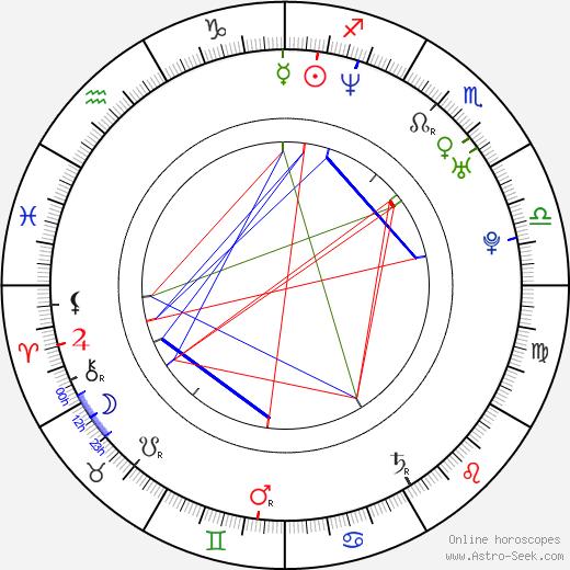 Valérie Decobert-Koretzky день рождения гороскоп, Valérie Decobert-Koretzky Натальная карта онлайн