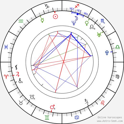 Zahf Paroo birth chart, Zahf Paroo astro natal horoscope, astrology
