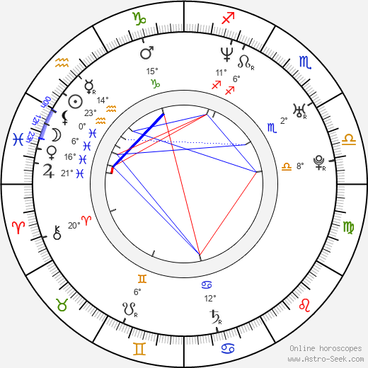Alexia Landeau birth chart, biography, wikipedia 2018, 2019