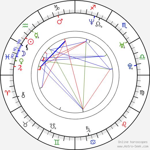 Alexia Landeau astro natal birth chart, Alexia Landeau horoscope, astrology