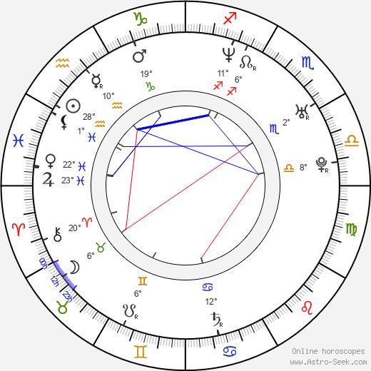 Anita Jancia birth chart, biography, wikipedia 2020, 2021