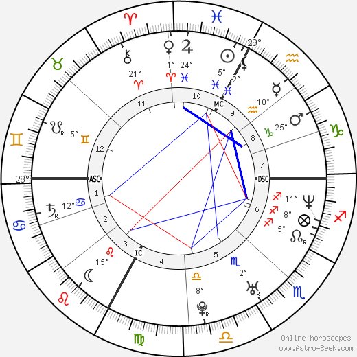 Ashley MacIssac birth chart, biography, wikipedia 2018, 2019